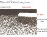 Penetron Mikroschliff